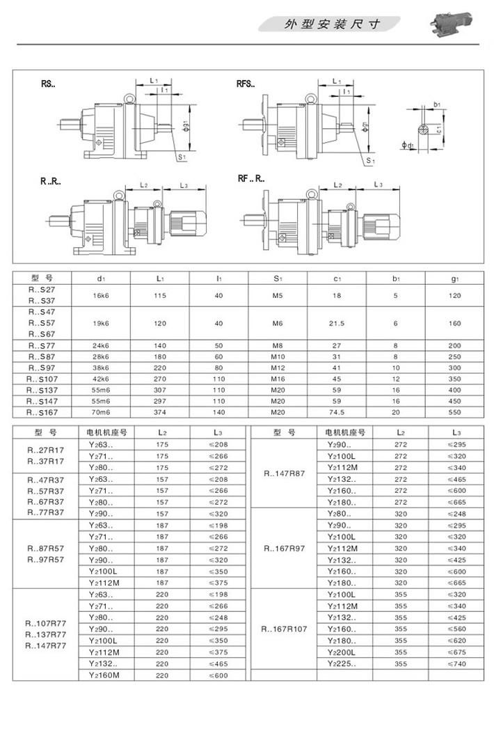 RS斜齿轮减速机…RFS…(轴输入)、R…R…组合型,外型安装尺寸