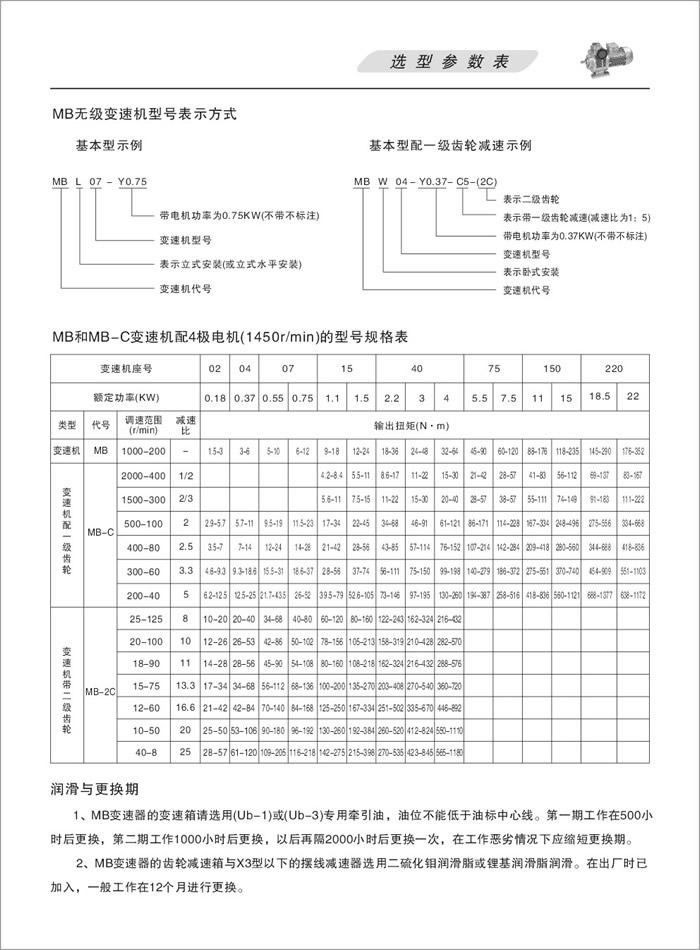 MB系列无级变速机型号表示方法、选型参数表