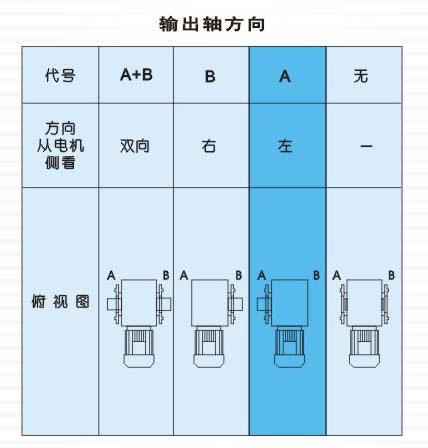 K系列螺旋锥齿轮减速机输出轴位置方案