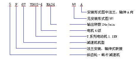 s斜齿轮减速机型号表示方法